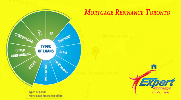 mortgage-refinance-toronto