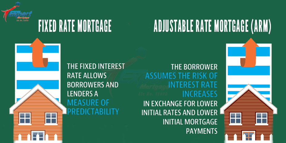 Ten things to avoid in interest rates on roy home design for Home equity loan rates
